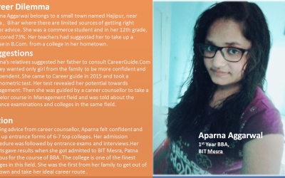 How career guidance shaped Aparna's journey from a small town to reaching one of the best management courses from BIT Mesra