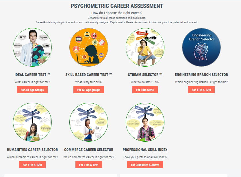 career assesment test