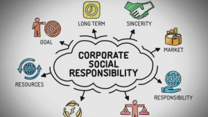 5 Inspirational Examples Of Corporate Social Responsibility In Marketing